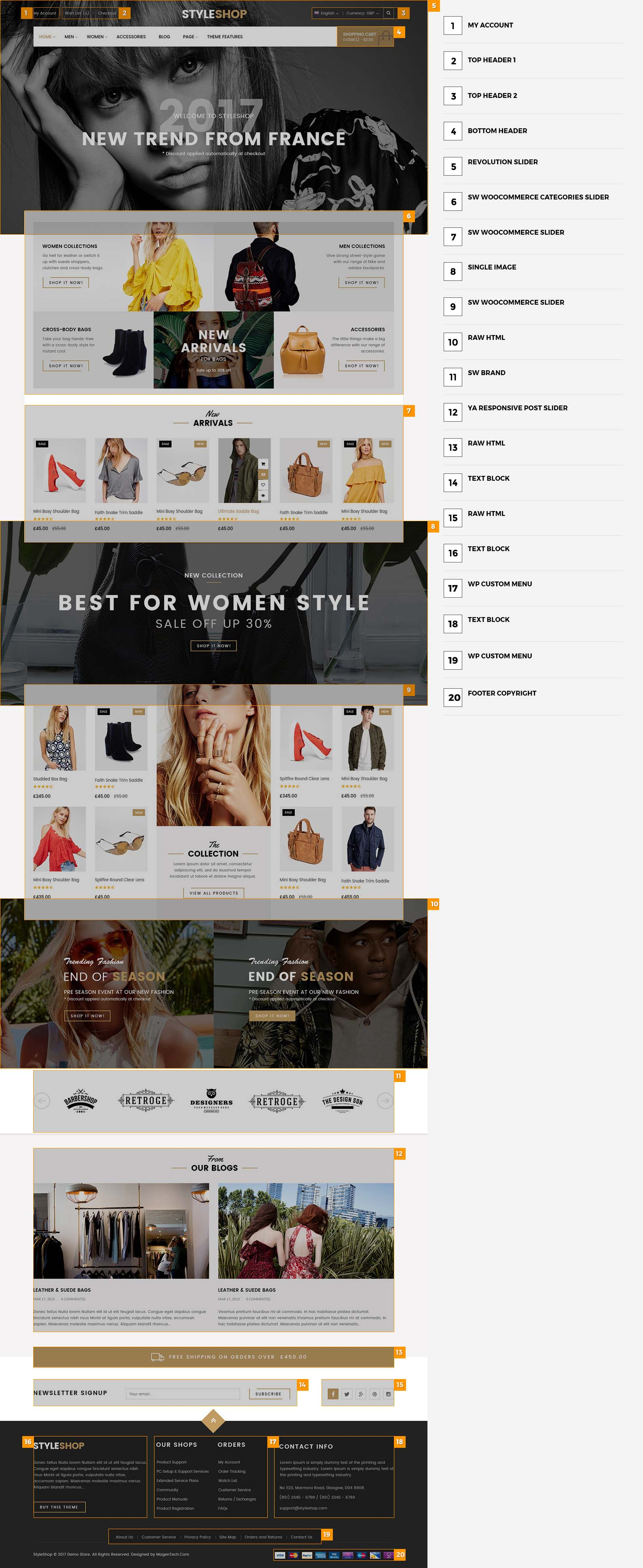 Documentation for StyleShop WooCommerce Theme | WPThemeGo ...