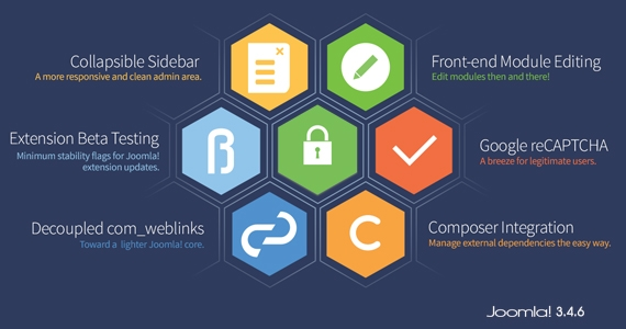 Update your website security with Joomla 3.4.6