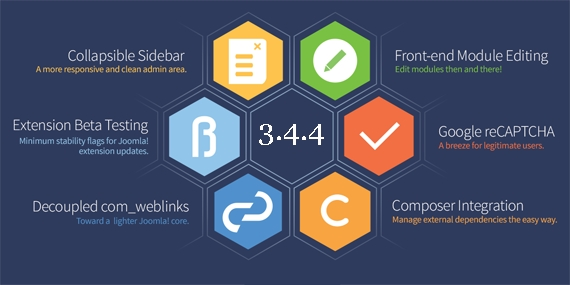 Joomla 3.4.4 is available with security improved