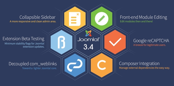 Joomla 3.4 Officially Release