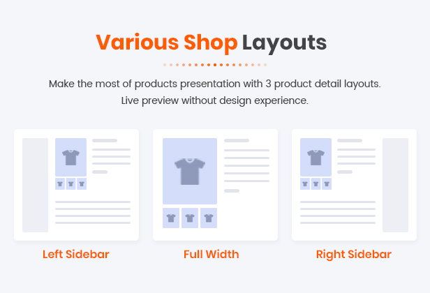 SM Shopping - shop layouts