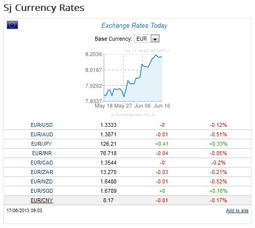 SJ Currency Rates - Joomla! Module - 1.sj-currency-rates.png