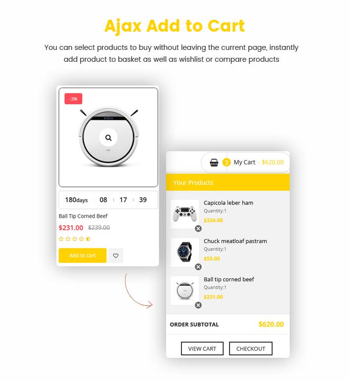 Ss BeStore - Premium Section Shopify Technology Theme