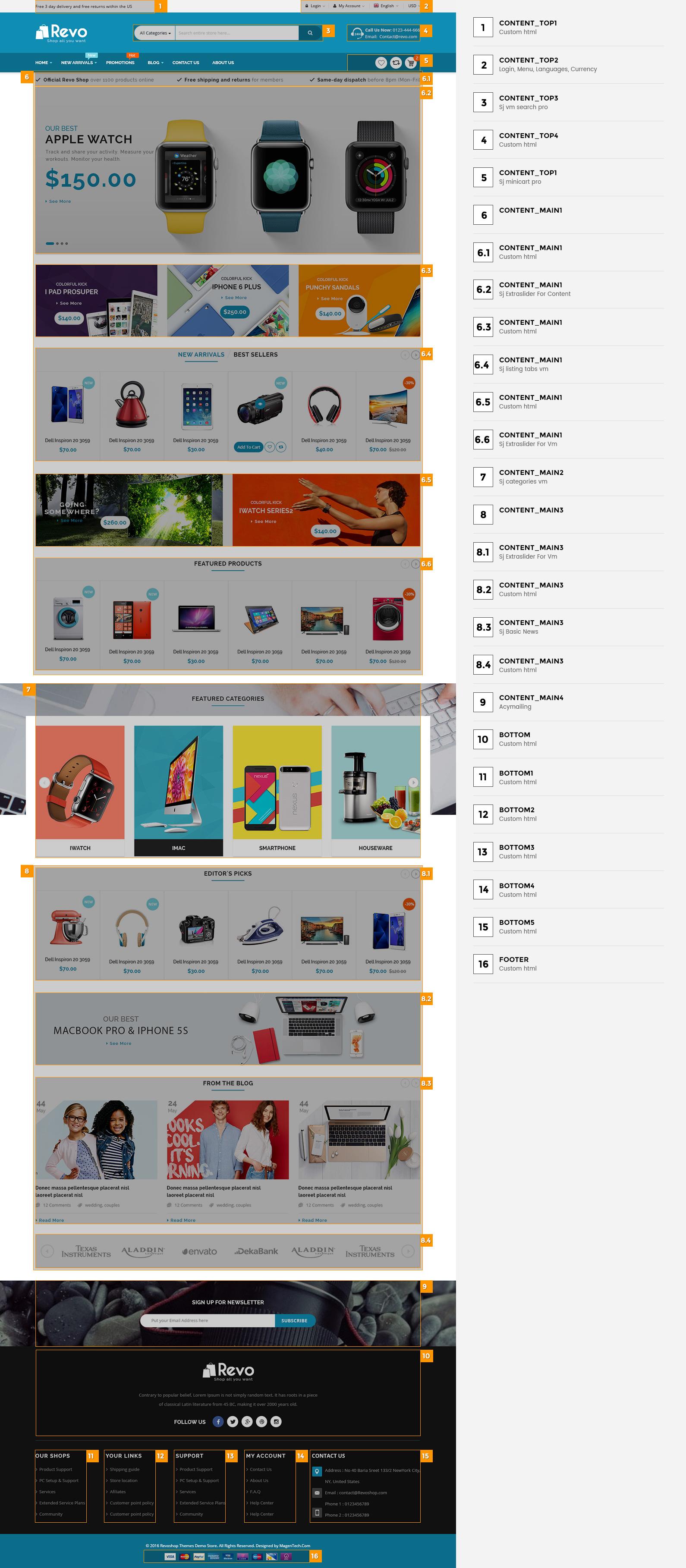 Multipurpose eCommerce Joomla Template - SJ Revo