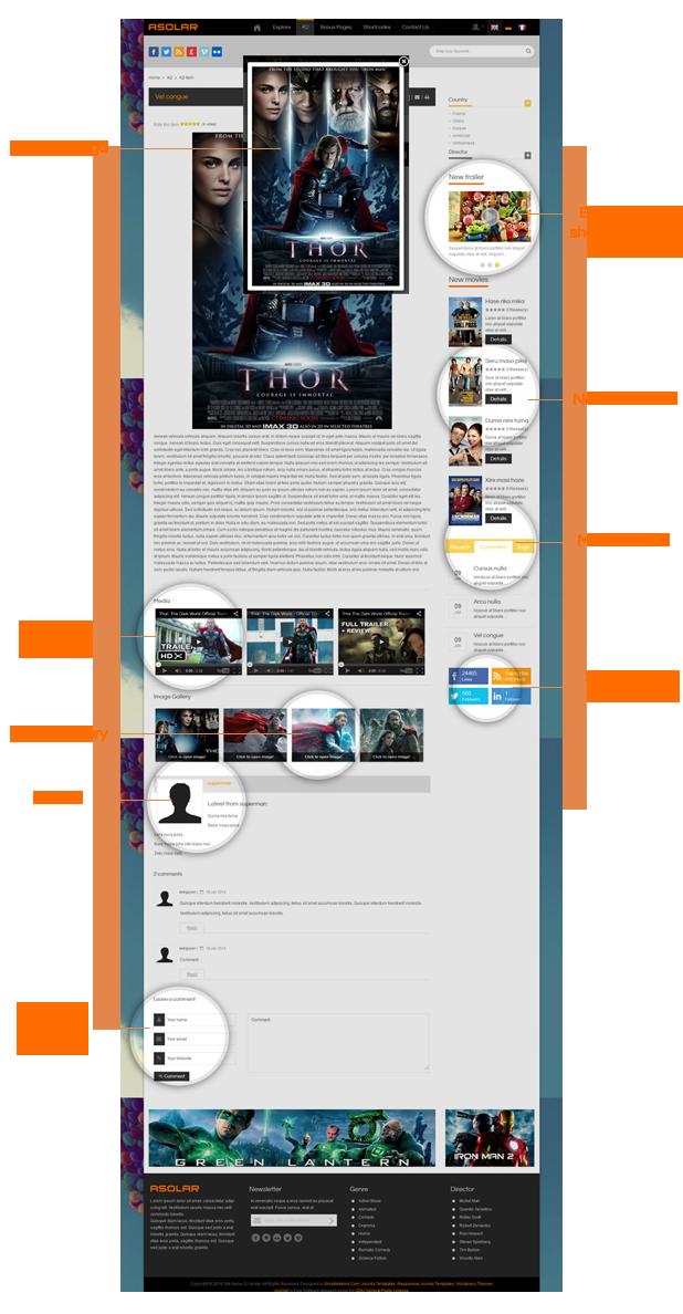SJ Asolar - Detail page