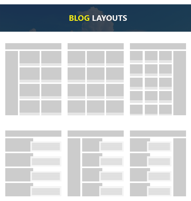 Blog Layouts