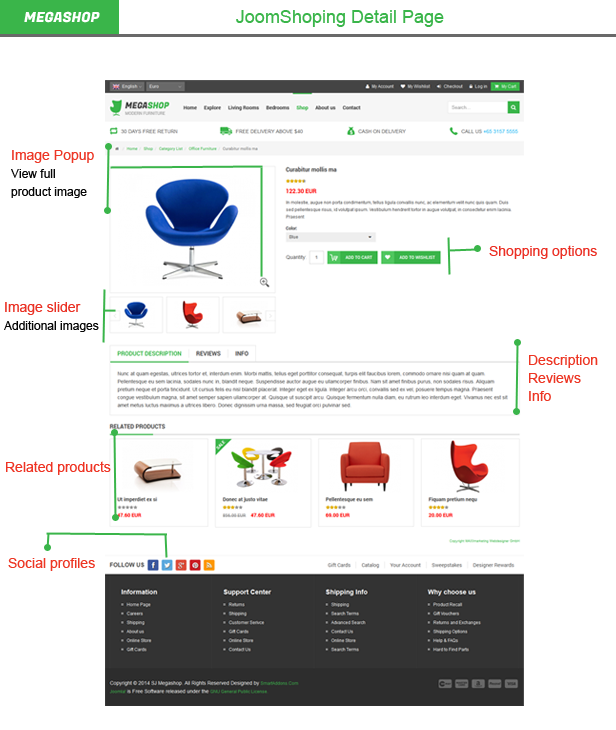 Megashop- JoomShopping detail page