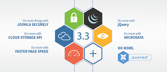 Official Joomla 3.3 Release
