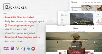 SW Backpacker - An Amazing Fashion WooCommerce WordPress Theme