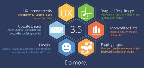 Joomla 3.5 Timeline Update