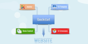 Quickstart Package for Joomla Templates - How to Install it?
